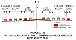 RCTC I-15 Project Proposed Expansion Graphics